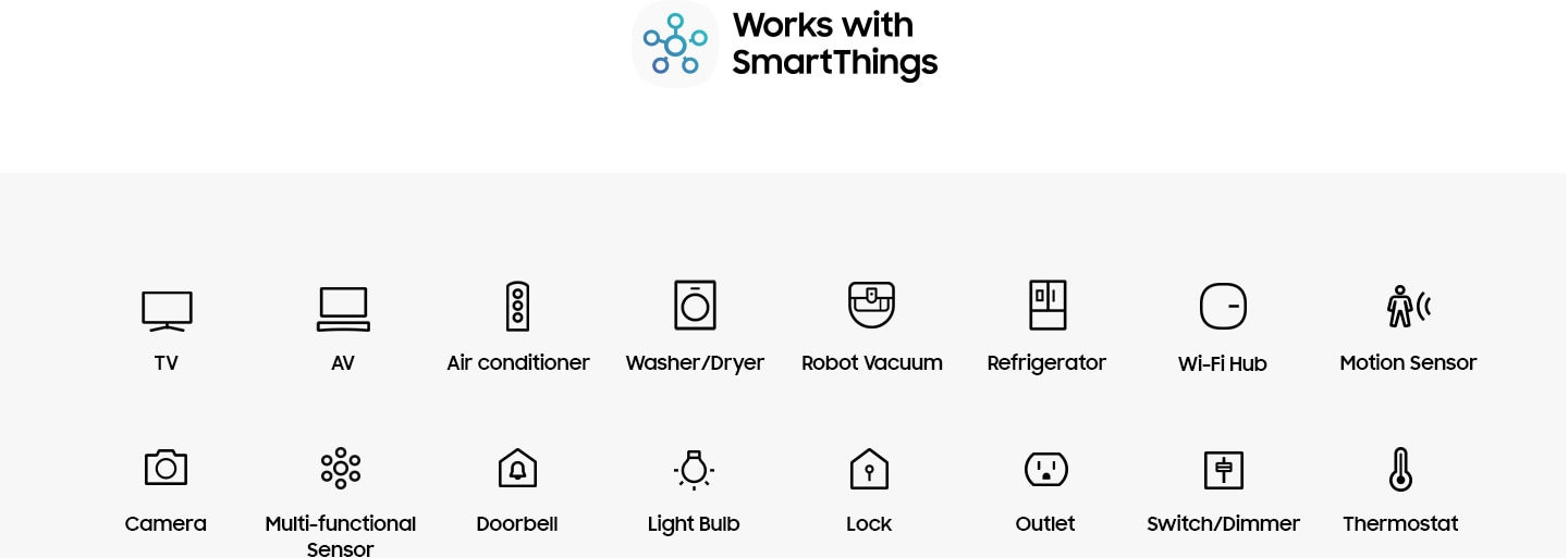 An image with the 'Works with SmartThings' logo and various icons such as those for TV, AV, air conditioner, washer/dryer, robot vacuum, refrigerator, Wi-Fi hub, motion sensor, camera, multi-functional sensor, doorbell, light bulb, lock, outlet, switch/dimmer, and thermostat, which are available with the SmartThings app.