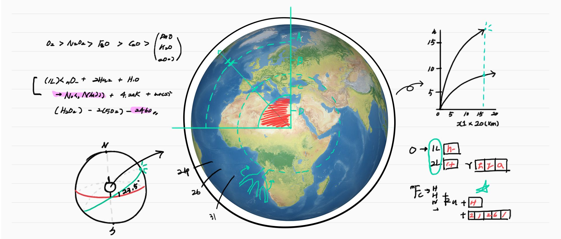 Illustrated image of math notes surrounding a picture of a globe.